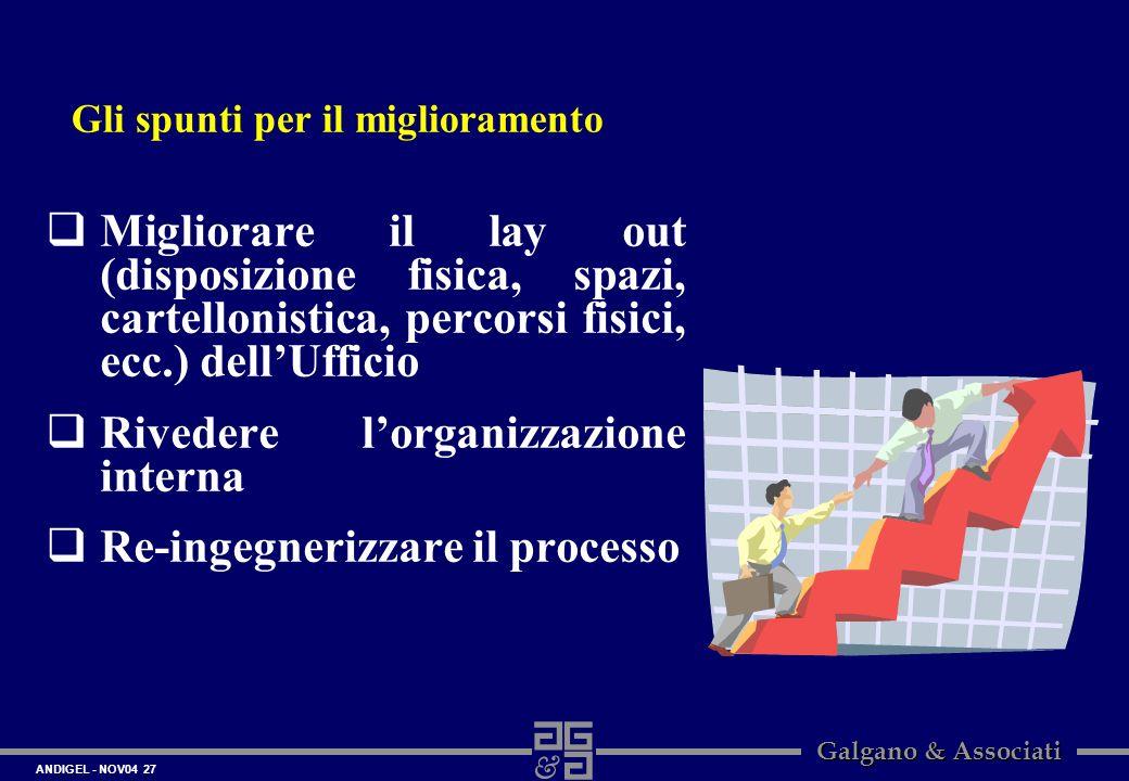 Rivedere l'organizzazione interna Re-ingegnerizzare il processo