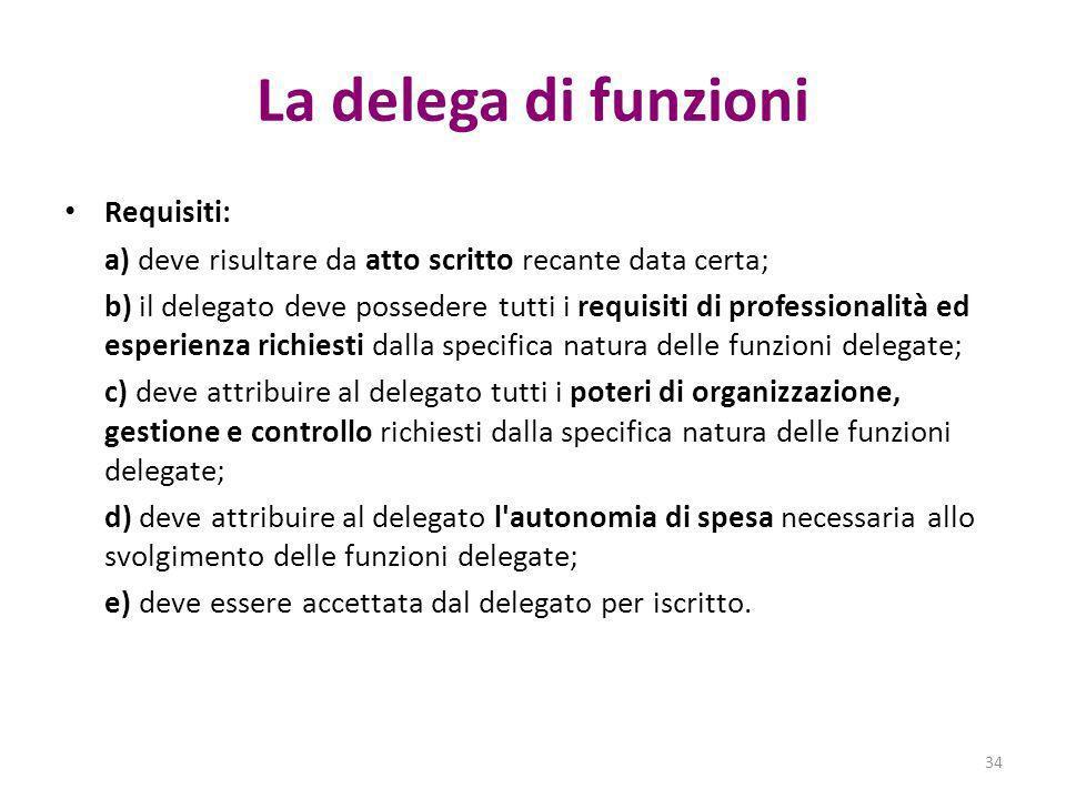 La delega di funzioni Requisiti: