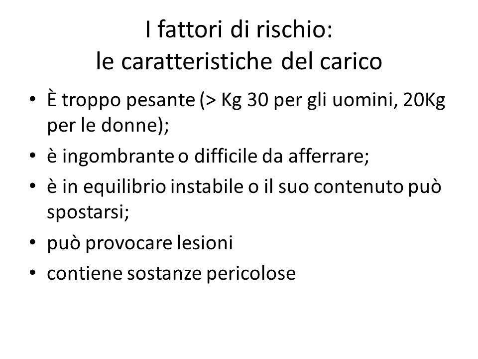 I fattori di rischio: le caratteristiche del carico