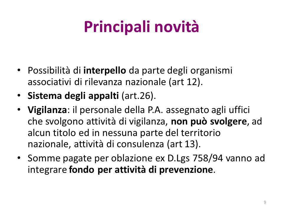 Principali novità Possibilità di interpello da parte degli organismi associativi di rilevanza nazionale (art 12).