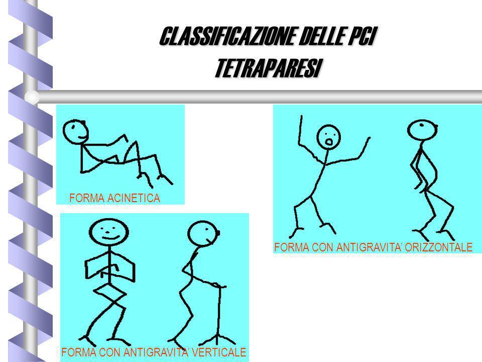 CLASSIFICAZIONE DELLE PCI TETRAPARESI