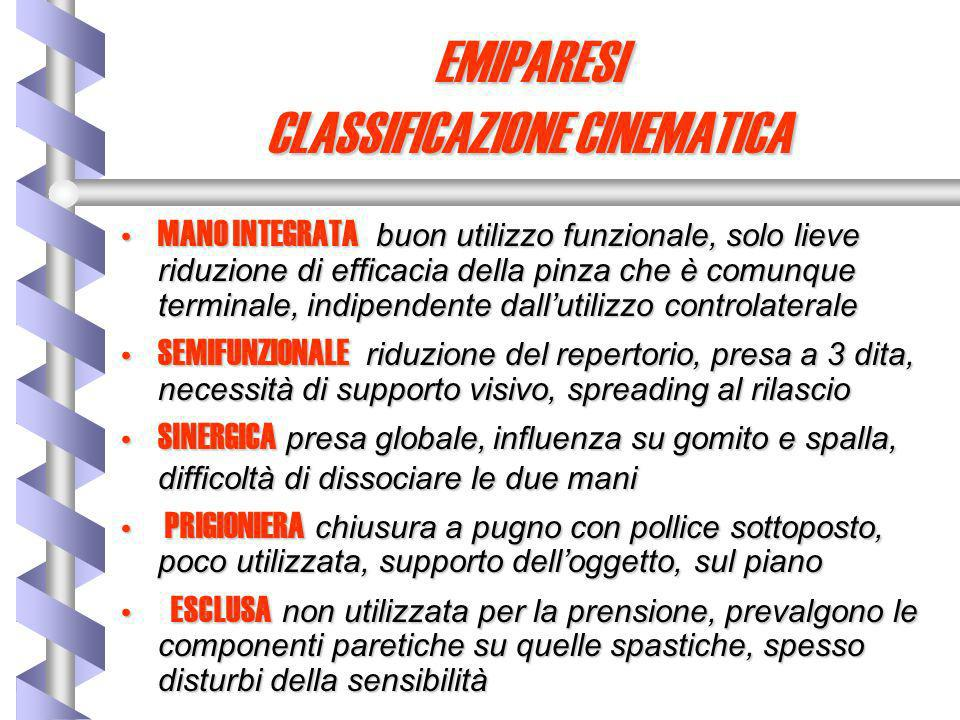 EMIPARESI CLASSIFICAZIONE CINEMATICA
