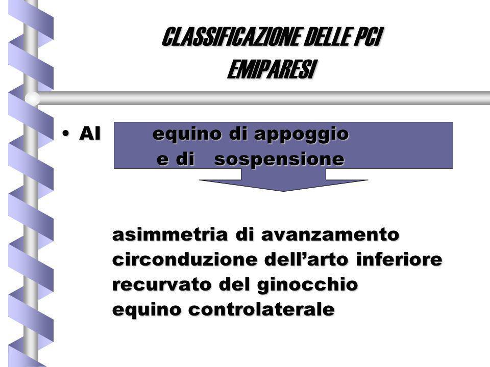 CLASSIFICAZIONE DELLE PCI EMIPARESI