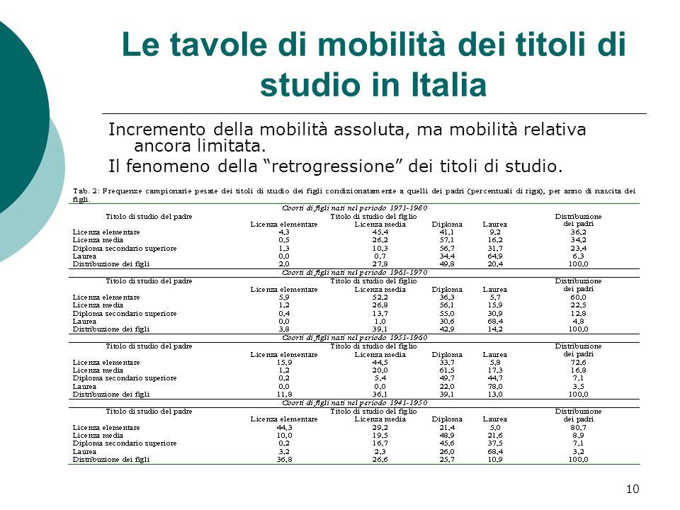 Le tavole di mobilità dei titoli di studio in Italia