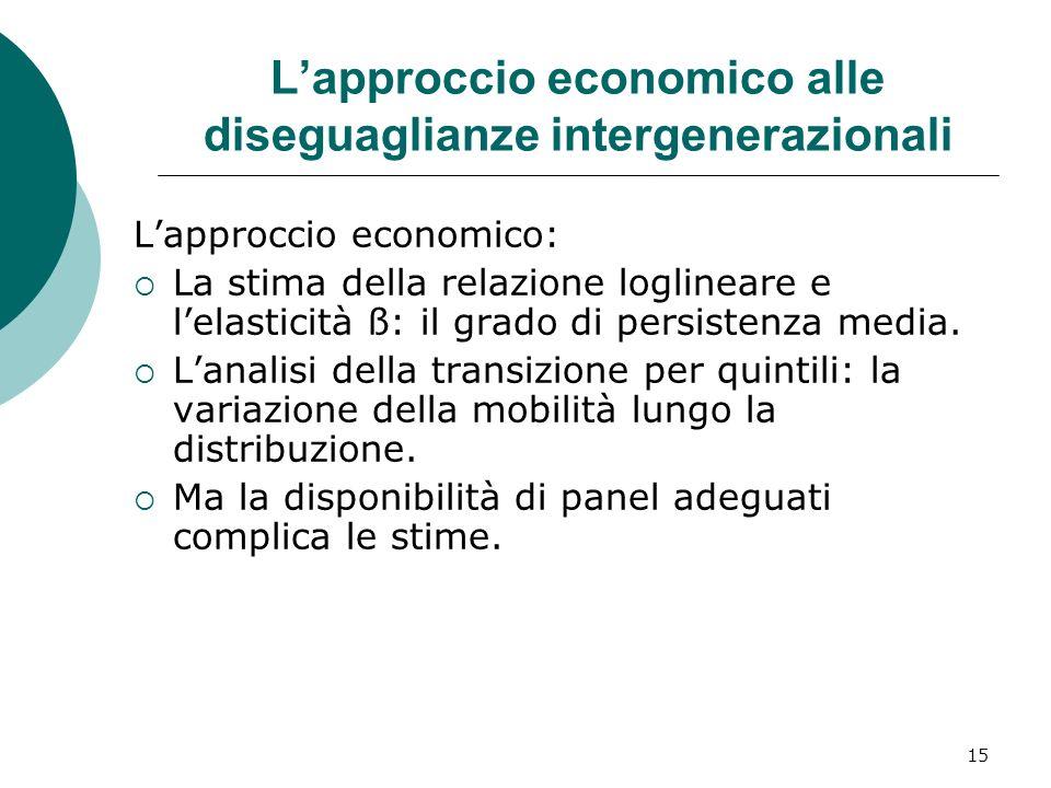 L'approccio economico alle diseguaglianze intergenerazionali