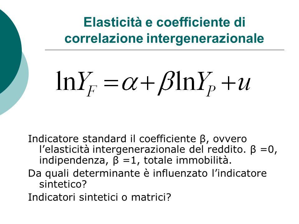 Elasticità e coefficiente di correlazione intergenerazionale