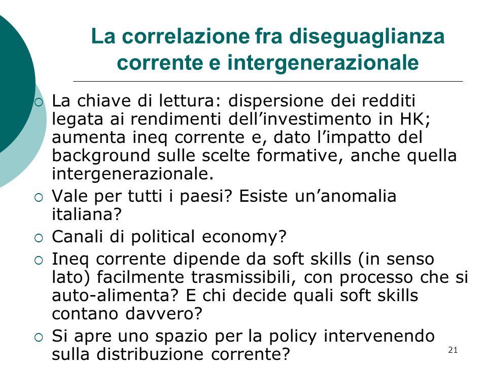La correlazione fra diseguaglianza corrente e intergenerazionale