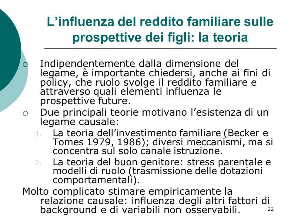 L'influenza del reddito familiare sulle prospettive dei figli: la teoria