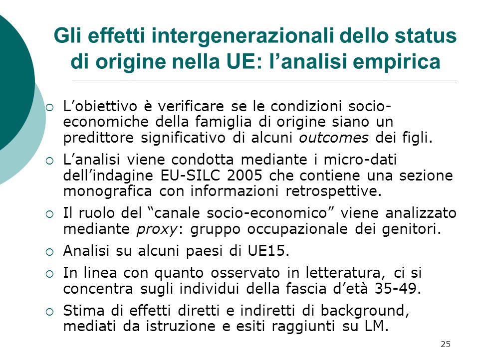 Gli effetti intergenerazionali dello status di origine nella UE: l'analisi empirica