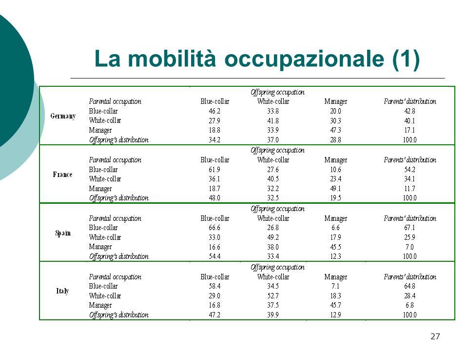 La mobilità occupazionale (1)