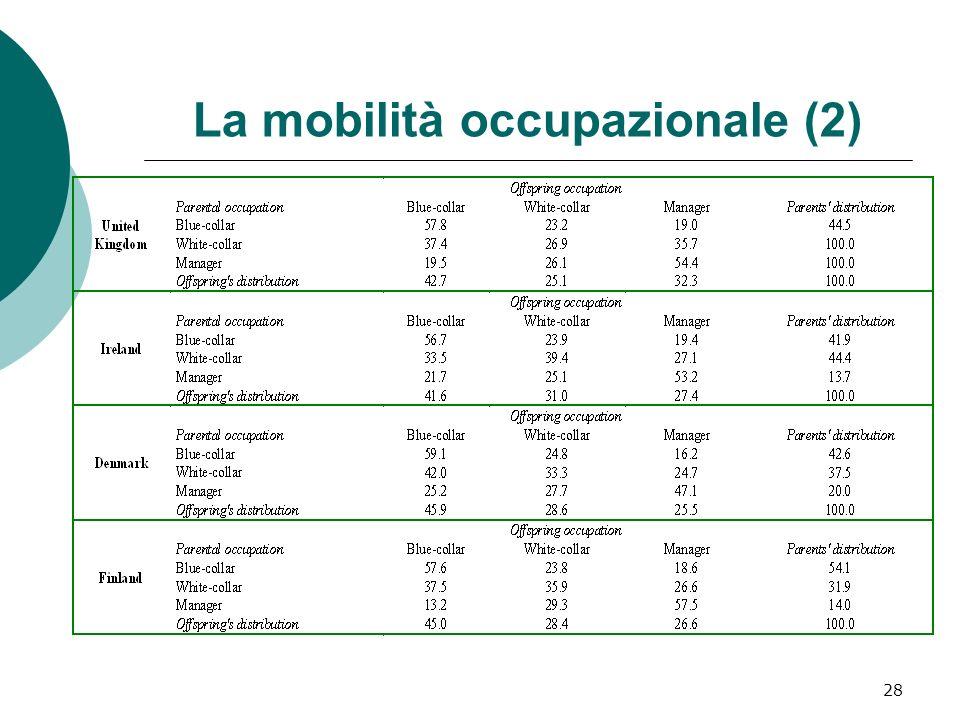 La mobilità occupazionale (2)