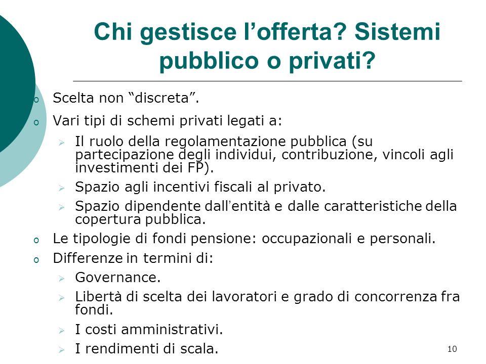 Chi gestisce l'offerta Sistemi pubblico o privati