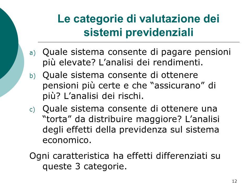 Le categorie di valutazione dei sistemi previdenziali