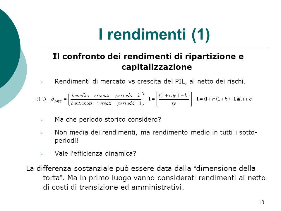 Il confronto dei rendimenti di ripartizione e capitalizzazione