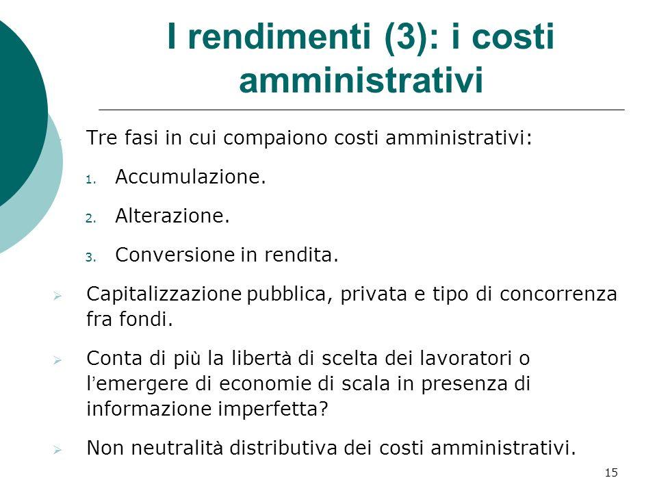 I rendimenti (3): i costi amministrativi