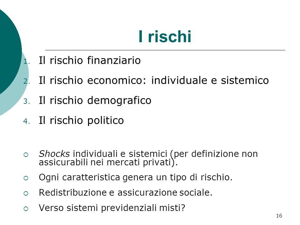 I rischi Il rischio finanziario