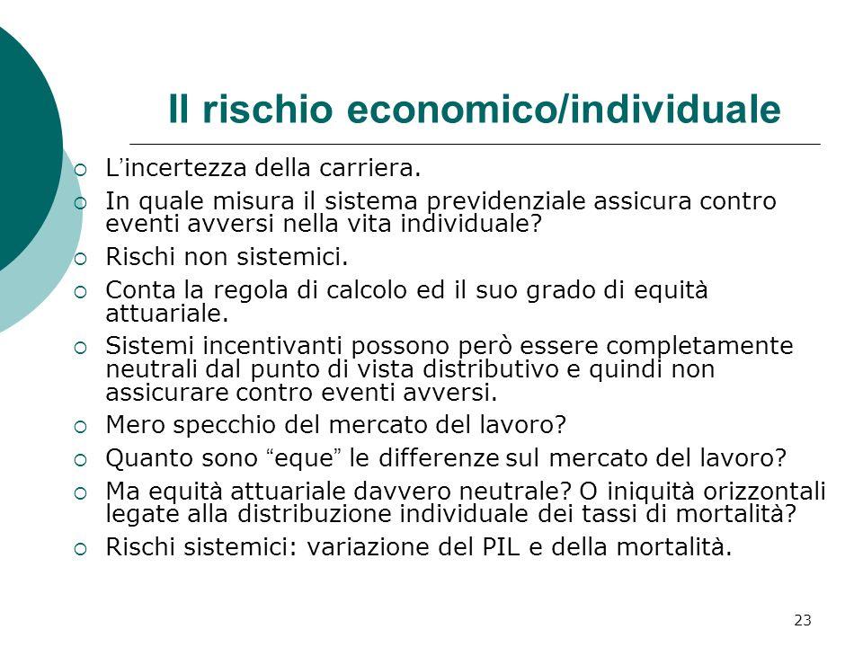 Il rischio economico/individuale