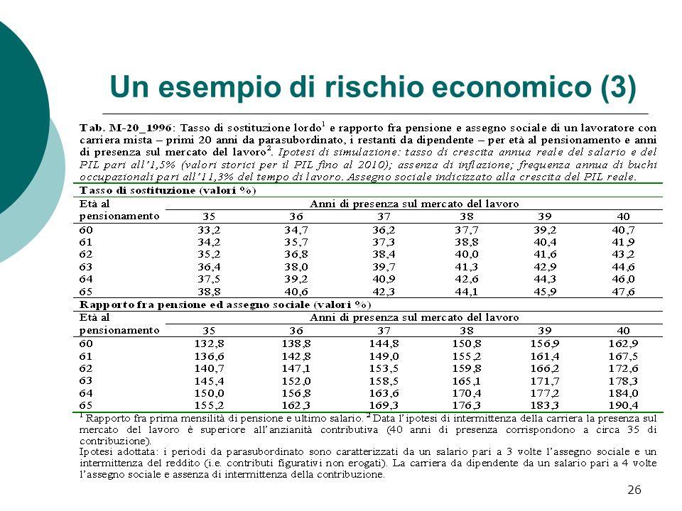 Un esempio di rischio economico (3)