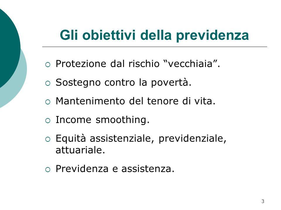 Gli obiettivi della previdenza
