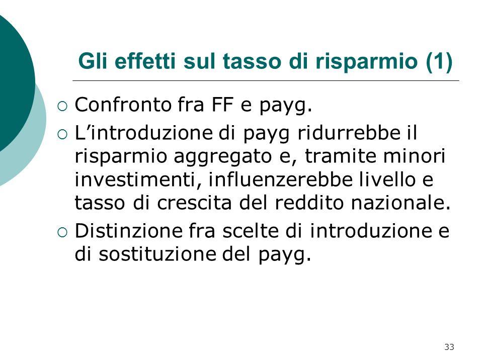Gli effetti sul tasso di risparmio (1)