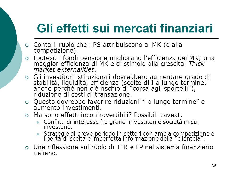 Gli effetti sui mercati finanziari