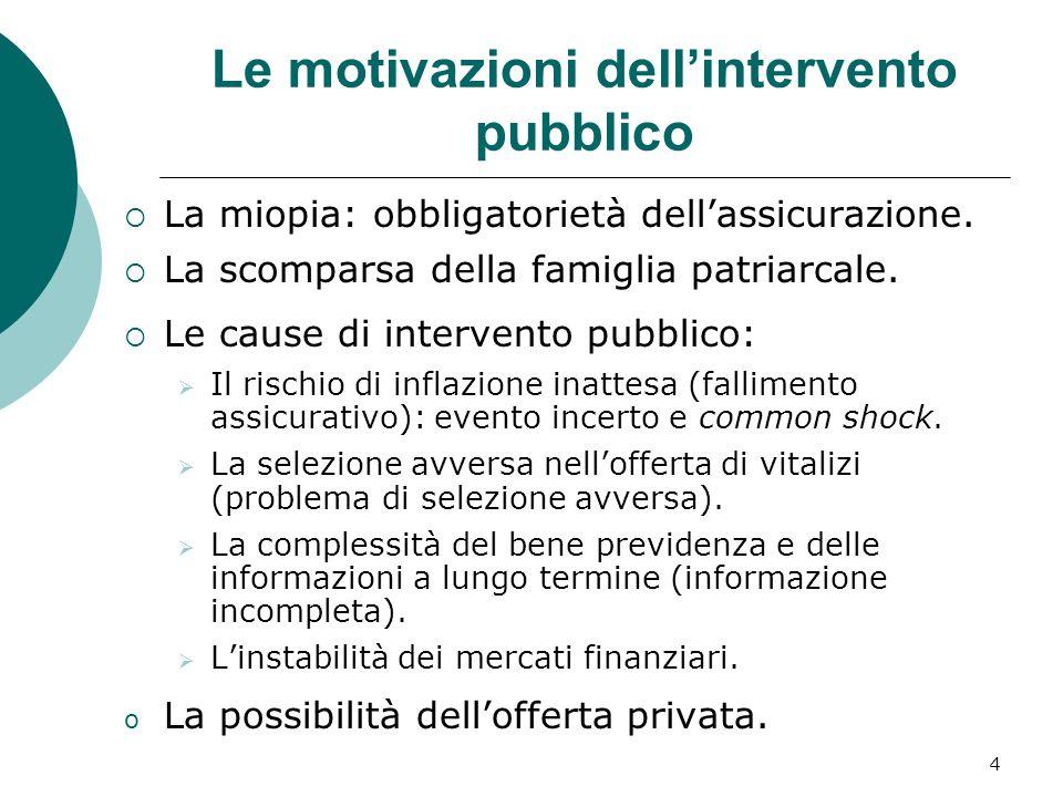 Le motivazioni dell'intervento pubblico