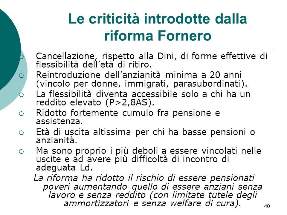 Le criticità introdotte dalla riforma Fornero