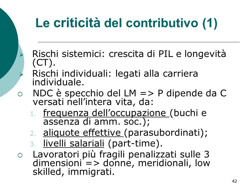 Le criticità del contributivo (1)