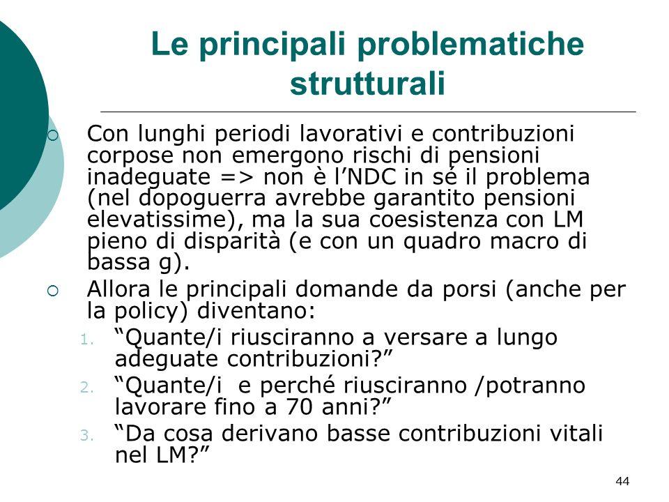 Le principali problematiche strutturali