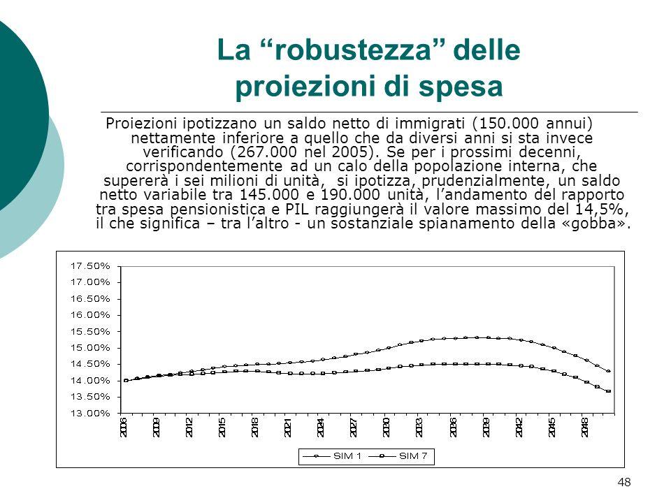La robustezza delle proiezioni di spesa