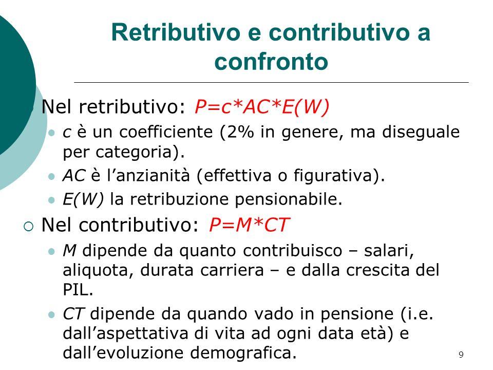 Retributivo e contributivo a confronto