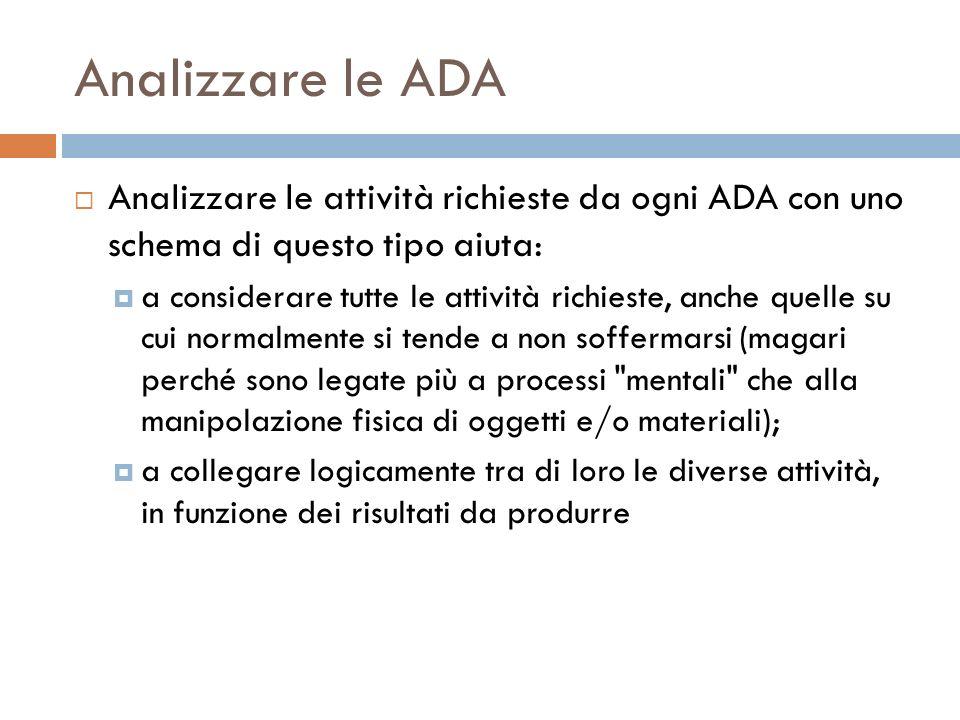 Analizzare le ADA Analizzare le attività richieste da ogni ADA con uno schema di questo tipo aiuta:
