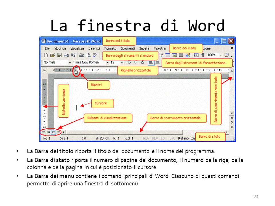 La finestra di Word La Barra del titolo riporta il titolo del documento e il nome del programma.