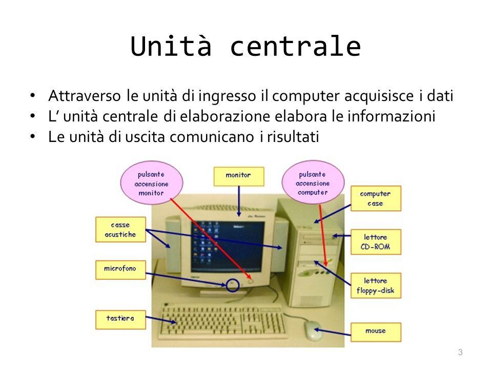 Unità centraleAttraverso le unità di ingresso il computer acquisisce i dati. L' unità centrale di elaborazione elabora le informazioni.