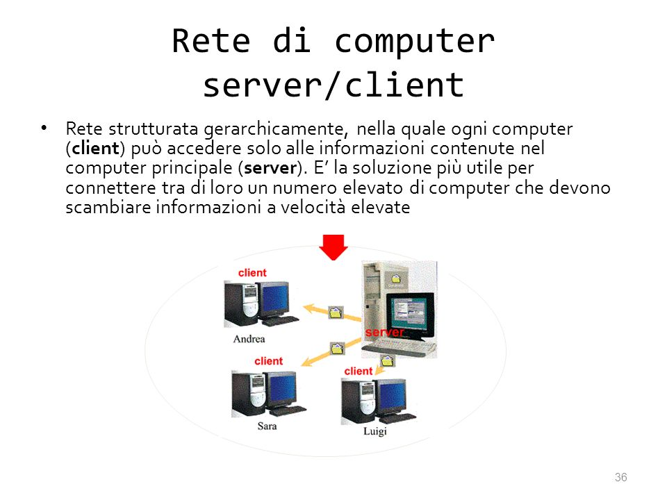 Rete di computer server/client