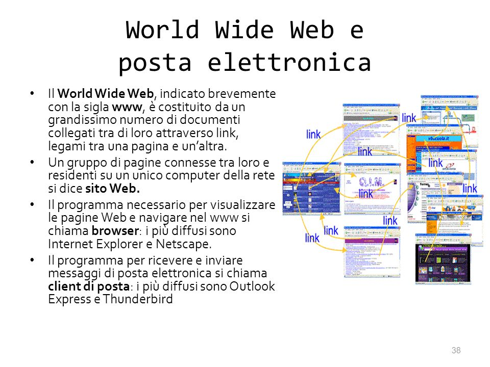 World Wide Web e posta elettronica
