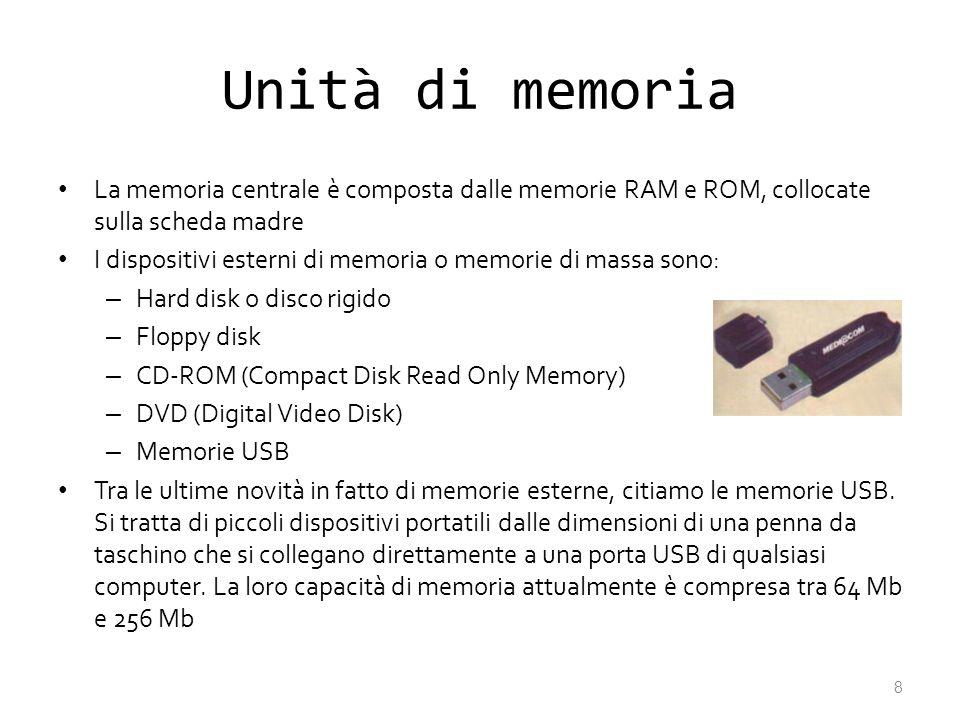 Unità di memoria La memoria centrale è composta dalle memorie RAM e ROM, collocate sulla scheda madre.