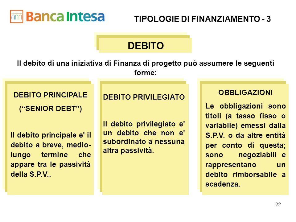 DEBITO TIPOLOGIE DI FINANZIAMENTO - 3