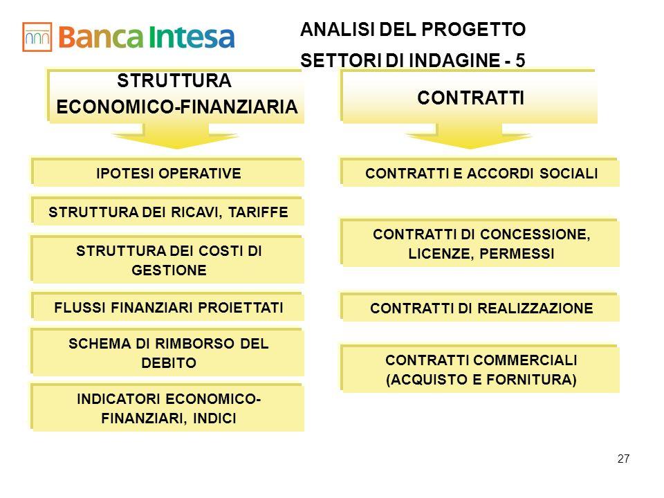STRUTTURA ECONOMICO-FINANZIARIA CONTRATTI