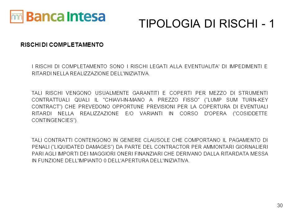 TIPOLOGIA DI RISCHI - 1 RISCHI DI COMPLETAMENTO