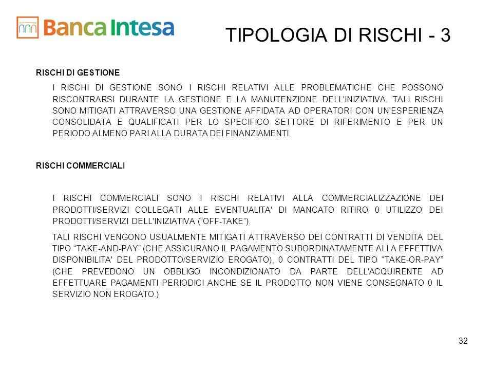 TIPOLOGIA DI RISCHI - 3 RISCHI DI GESTIONE