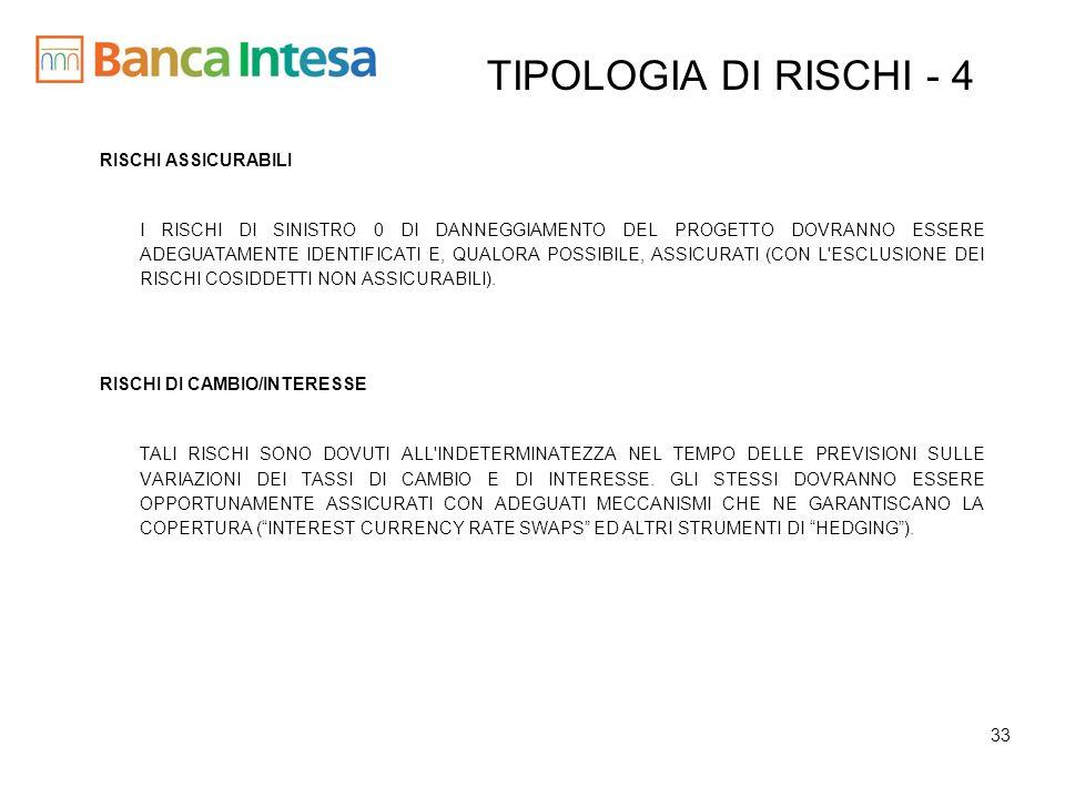 TIPOLOGIA DI RISCHI - 4 RISCHI ASSICURABILI