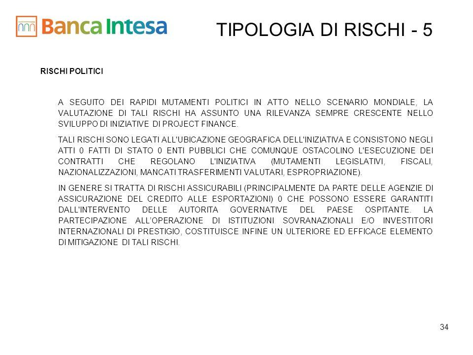 TIPOLOGIA DI RISCHI - 5 RISCHI POLITICI