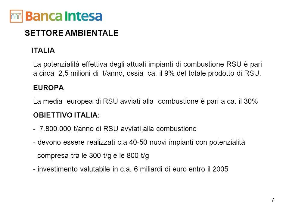 SETTORE AMBIENTALE ITALIA