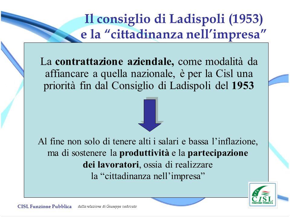 Il consiglio di Ladispoli (1953) e la cittadinanza nell'impresa