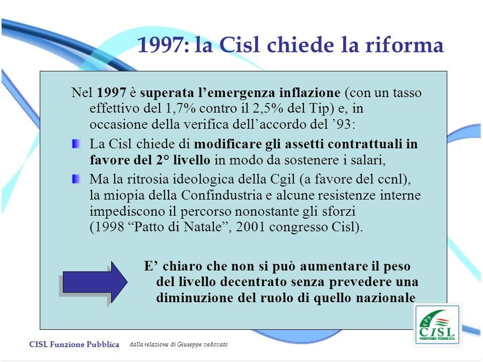1997: la Cisl chiede la riforma