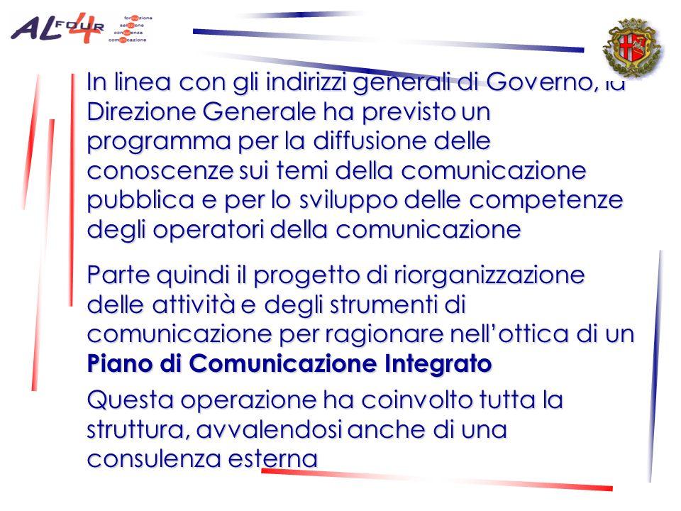 In linea con gli indirizzi generali di Governo, la Direzione Generale ha previsto un programma per la diffusione delle conoscenze sui temi della comunicazione pubblica e per lo sviluppo delle competenze degli operatori della comunicazione