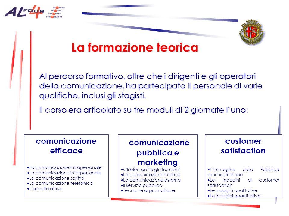 La formazione teorica comunicazione pubblica e marketing