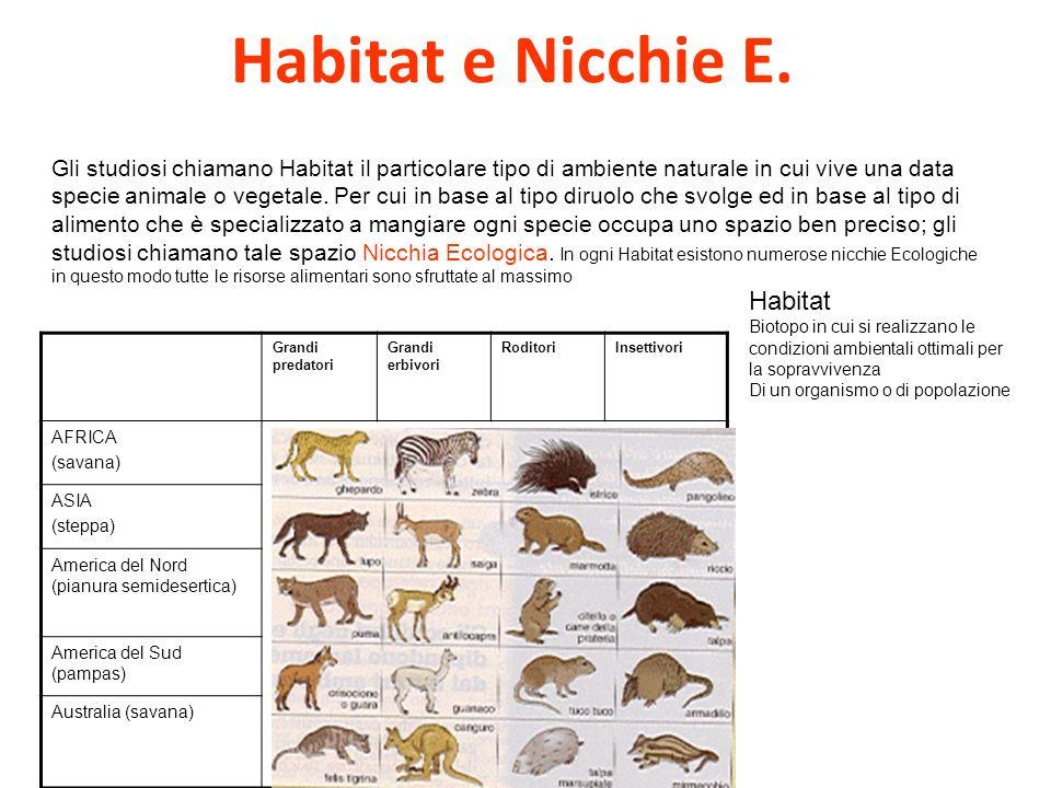 Habitat e Nicchie E. Habitat