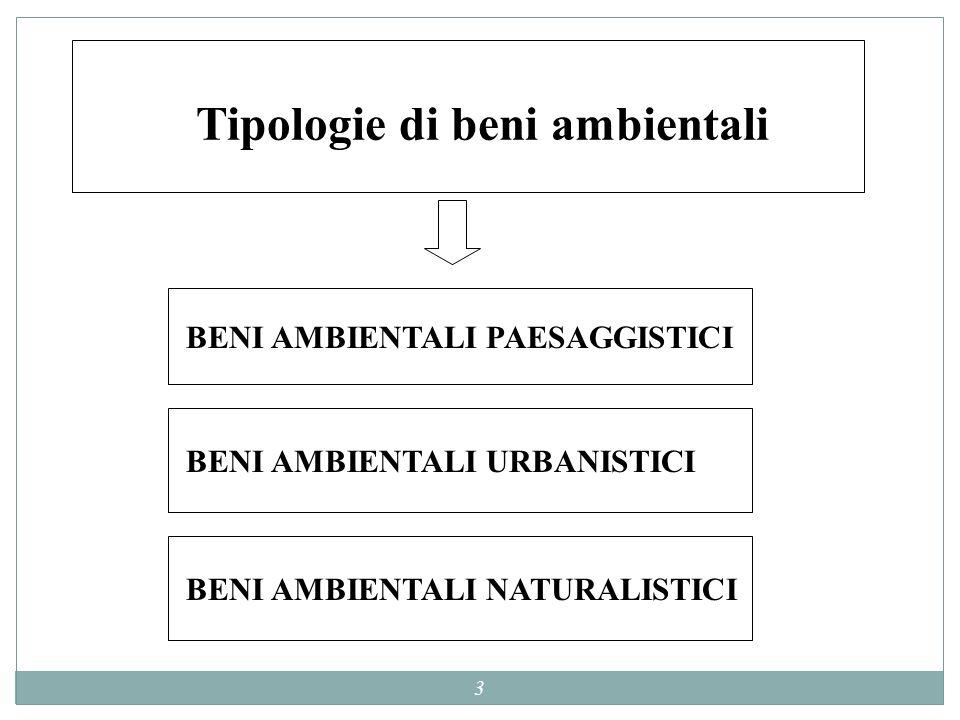 Tipologie di beni ambientali